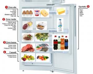 come pulire il frigo 1